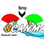 [:ru]Как идти против ветра на парусной яхте[:ua]Як йти проти вітру на парусній яхті[:]