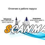 [:ru]Методичка яхтсмена. Выжимаем максимум с парусной яхты[:ua]Методичка яхтсмена. Вичавлюємо максимум з парусної яхти[:]